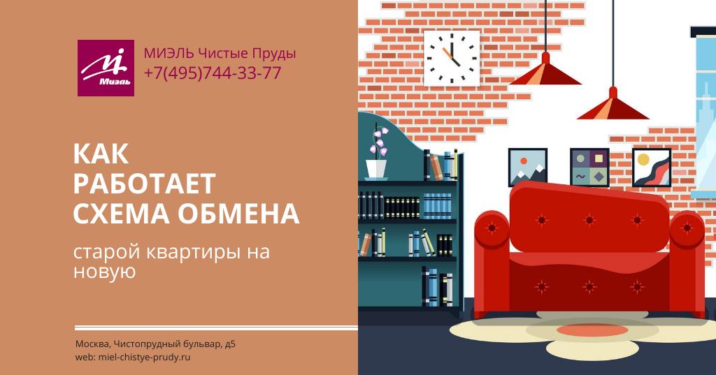 Как работает схема обмена старой квартиры на новую. Агентство Миэль Чистые пруды, Москва, Чистопрудный бульвар, 5. Звоните 84957443377